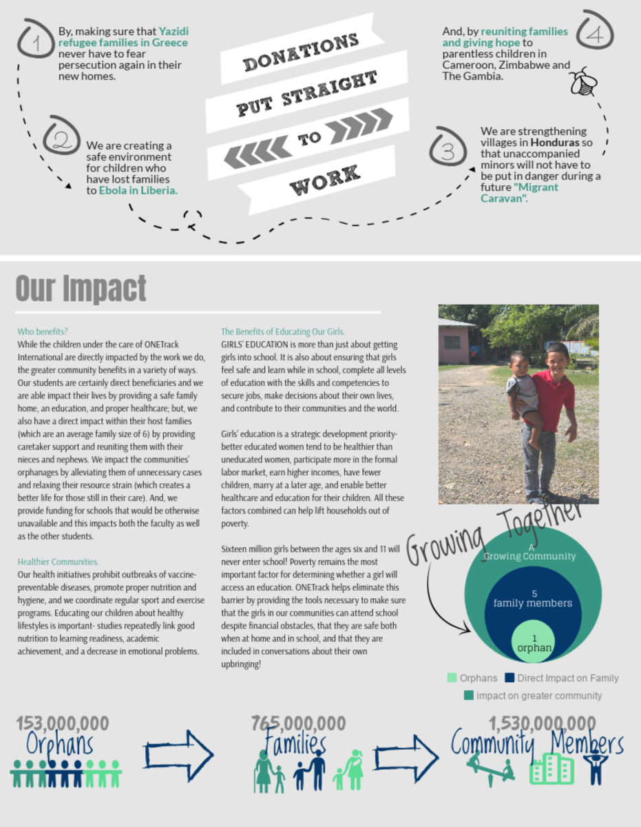 OTI 2018 Impact Report - Our Impact