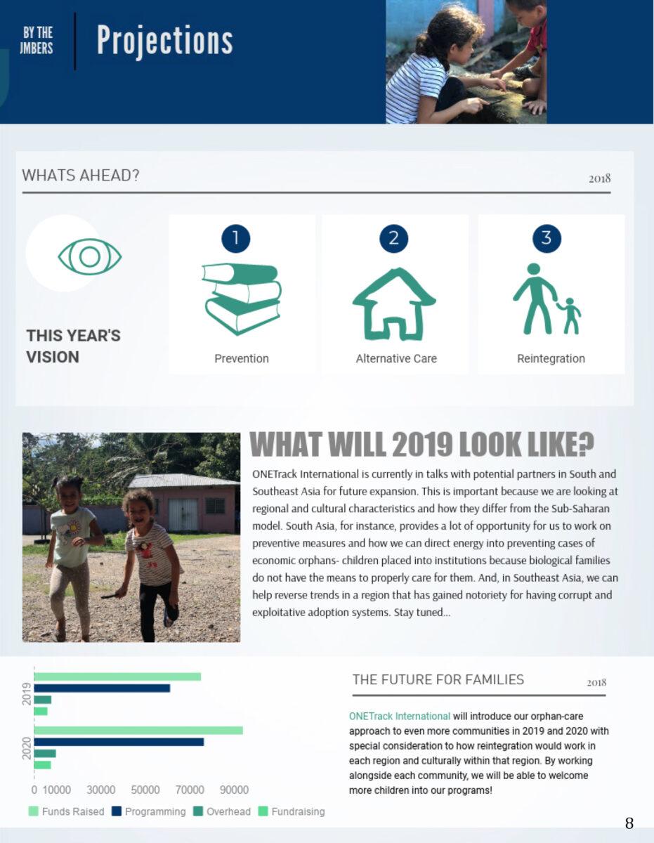 OTI 2018 Impact Report - Projections