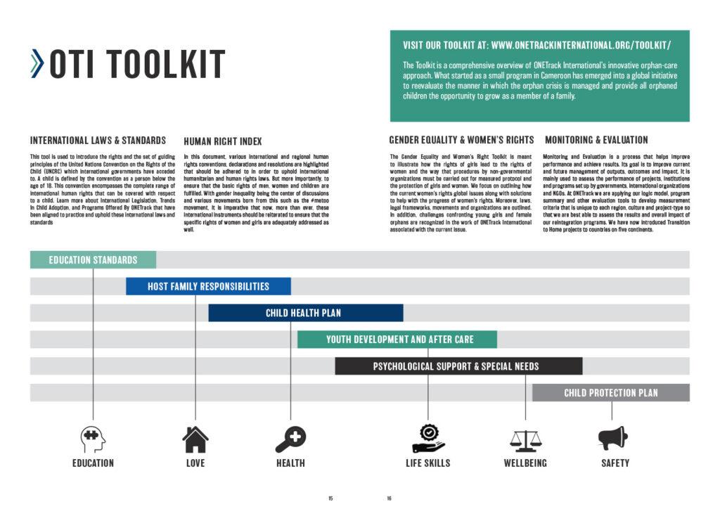 ONETrack International - 2020 Impact Report - OTI Toolkit